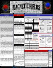Magnetic Field poster