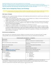 TIS_Budgeting_Public_Sector_Budgeting_Theory_and_Strategy_March_09_2422009121247.doc