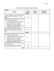 Group_Discussion_Board_Grading_Rubric(1)