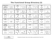 Functional Group Directory (I-II-III)