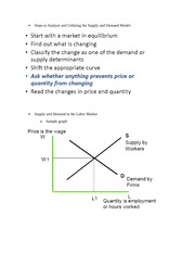 Analyzing Supply and Demand notes part 2