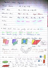 Stress and Strain Components Exam Revision Notes