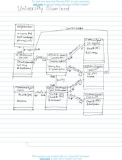 Example REA Class Diagram University Slumlord