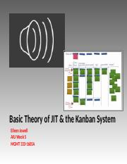 Basic Theory of JIT & the Kanban System