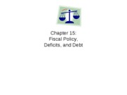 Chapter 15 Fiscal Policy, Deficits, and Debt