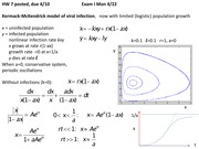 2D systems, FP, Stability, Limit cycles