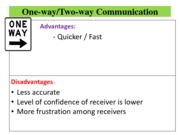 Lecture 1_OneWay_TwoWay Communication