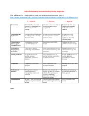 Rubric for Descartes Readiing Writing Assign