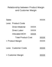 Ch_7b_Relationship_between_Product_Margin_and_Customer_Margin