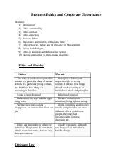 MBA 302 : Business Ethics - Mahatma Gandhi University - Course