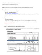 Application Assignment 1_Human Resource Planning.doc