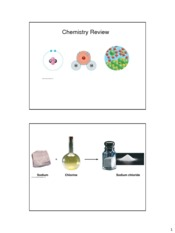 Chemistry review Spring 2015