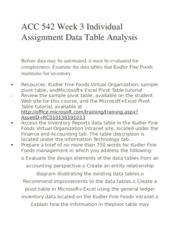 ACC 542 Week 3 Individual Assignment Data Table Analysis