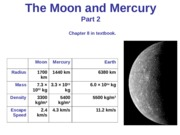 D._2._The_Moon_and_Mercury_Part_2