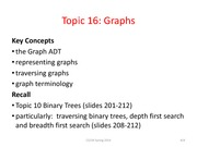 CS234-Topic-16a-Graphs