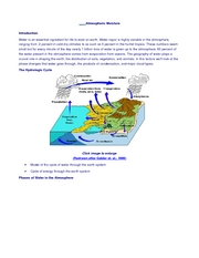 Chapter 6 Notes- Atmospheric Moisture