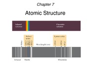 Ch. 7 Atomic Structures 1 slide per page