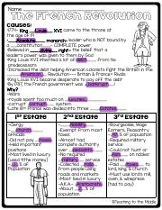 French Revolution Guided Notes .pdf