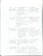 Homefront Notes 1