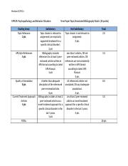 Term Paper Topic and Annotated Bibliography Rubric (1).docx