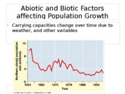 Abiotic and Biotic Factors affecting Population Growth
