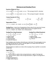 Mechanical and Standing waves Formula sheet