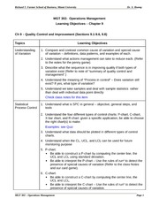 Learning Objectives-Ch9