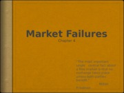 Chapter4-micro Market Failures.pptx