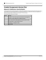 HS_JRN_S1_Reporters_Reflection_Rubric.pdf