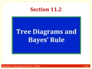 Lecture 5.4  Tree Diagrams and Bayes Rules