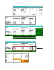 QBA 190 - Project 3 - Oil Wildcatter-Excel