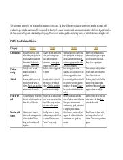Outcome_d_TeamworkRubrics