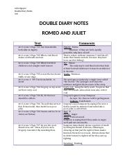 R + J double diary notes