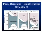 Ch 6 Phase Diagrams simple