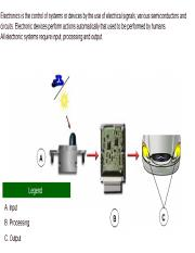 Electron Theory and Operation.pdf