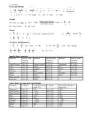 SPH 3UO Equation Sheet