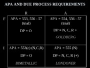 APA_AND_DUE_PROCESS_REQUIREMENTS