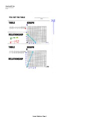 Graphing WS Key