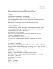Communication in Verbal and Non-Verbal Forms Notes