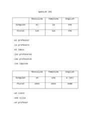 Spanish 101 Masculine, Feminine, plural Form - -el lápiz pencil-el ...