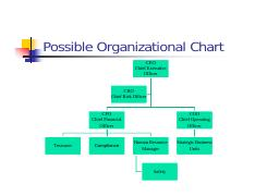 Sample Org Chart.pdf