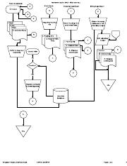 Flowchart project (2).pdf