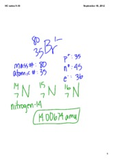 average atomic mass notes