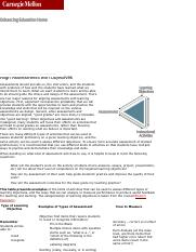 Aligning Assessments with Objectives - Enhancing Education - Carnegie Mellon University.pdf