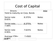 powerpointcost of cap slides
