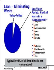 C Types of waste
