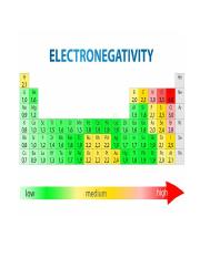 periodic_table_with_electronegativity.docx