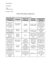 Theories and Strategies of Learning Activity