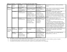06_Tabla_resumen_enlaces.pdf