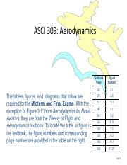 ASCI 309 Aerodynamics - Important exam diagrams